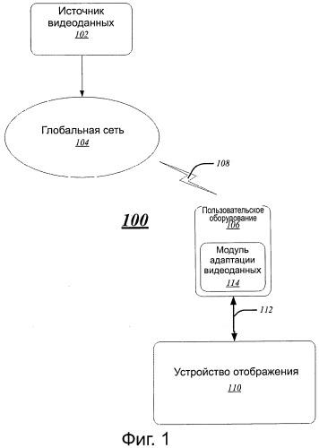 Система и способ для адаптации видеосвязи