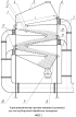 Способ управления состоянием слоя в аэродинамических системах машин для послеуборочной обработки материала и устройство для его осуществления