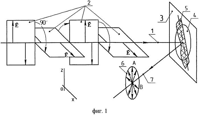 Способ дистанционного обнаружения неоднородностей в оптически непрозрачных средах