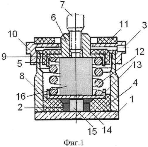Виброизолятор кочетова для сейсмических фундаментов зданий