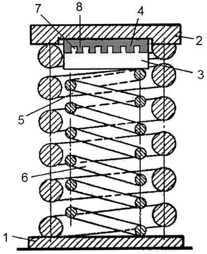 Демпфер сухого трения кочетова, встроенный в пружинный виброизолятор