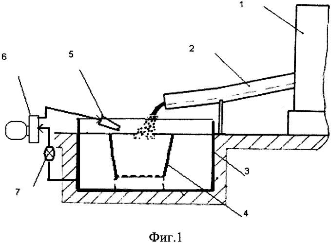 Устройство для получения металлических гранул