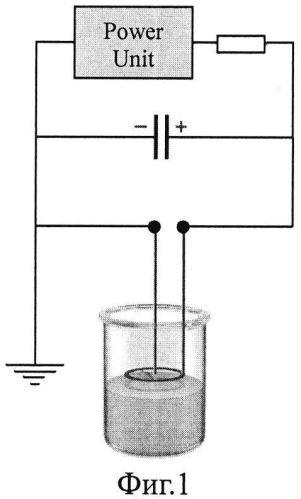 Электроплазменный способ получения наночастиц заданного размера