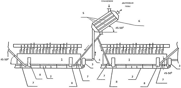 Способ и устройство для утилизации тепла анодных газовалюминиевого электролизера