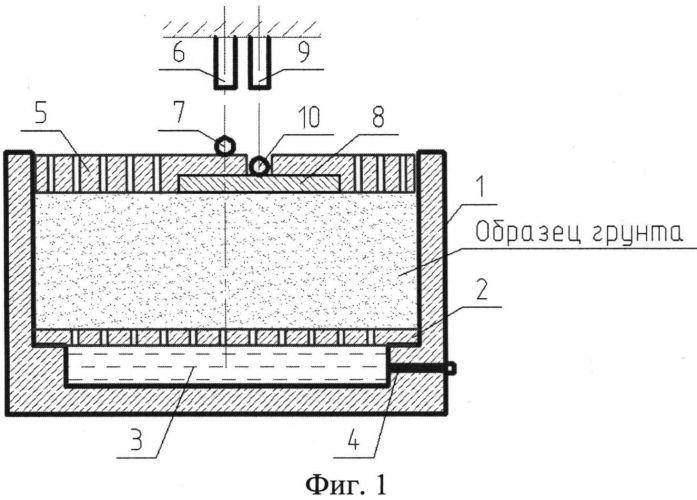 Прибор для определения деформационных и прочностных свойств грунта