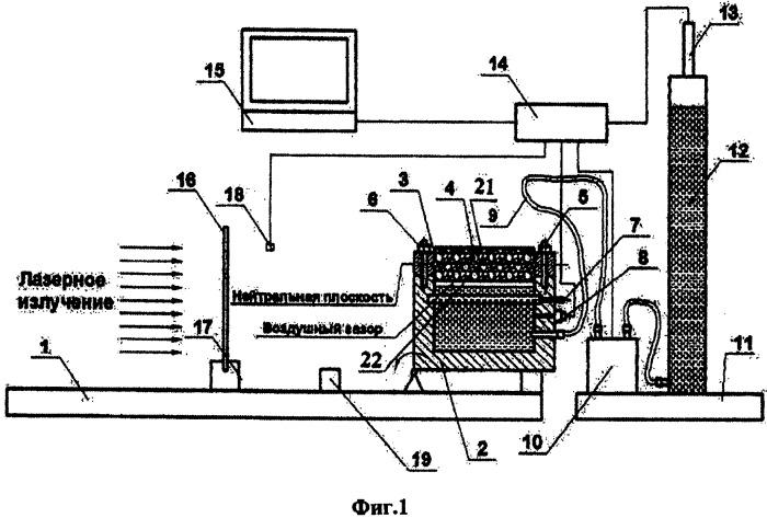 Способ определения водонепроницаемости строительных материалов