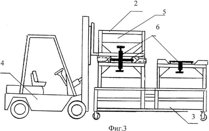 Способ сушки семян в контейнерах и устройство для его осуществления