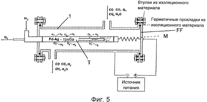 Мембранный реактор для очистки газов, содержащих тритий