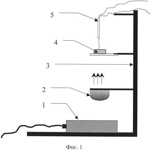 Способ травления оксидных нелинейных диэлектрических и оптических монокристаллов