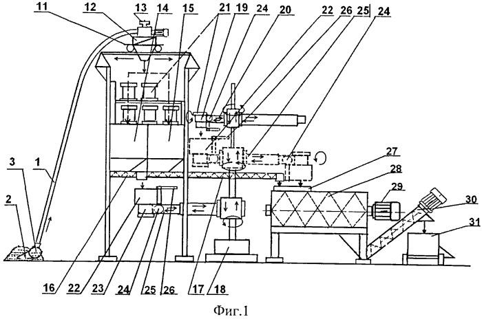 Способ и устройство одностадийного дозирования и смешивания компонентов для приготовления кормолекарственных смесей