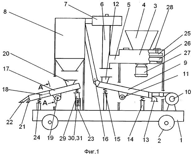 Устройство для шелушения, сепарации и измельчения зерна