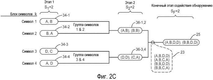 Способ и устройство для обнаружения множества блоков символов
