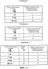 Системы и способы комплектации блоков ресурсов в системе беспроводной связи