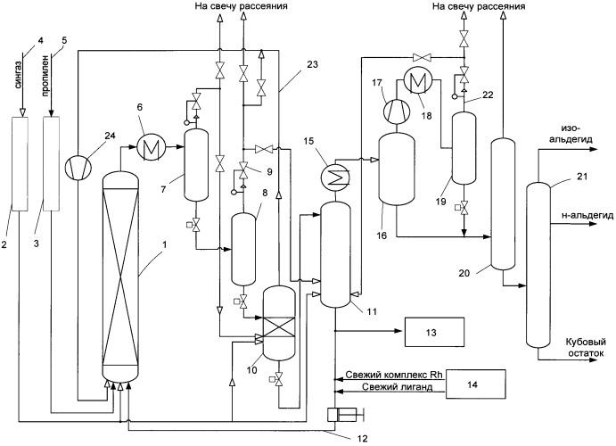 Установка для получения альдегидов гидроформилированием олефинов с3-с4 с применением каталитической системы на основе родия