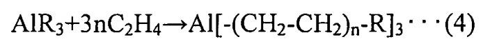 Способ получения полимера