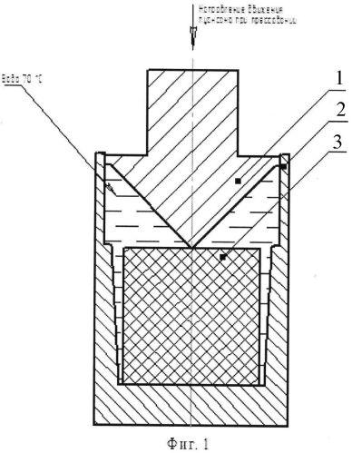 Способ утилизации баллиститных ракетных топлив