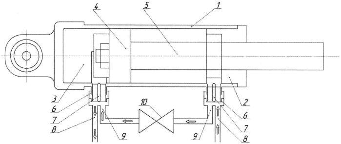 Гидроцилиндр с обводом