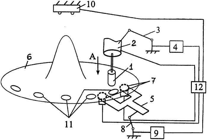 Устройство для автоматической механической обработки тонкостенной детали