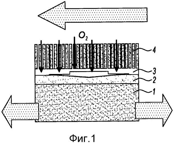Измерение повреждения термического барьера лопатки турбины
