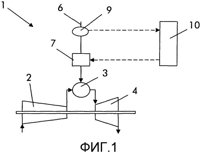 Способ регулирования температуры природного газа в линии подачи топлива газотурбинного двигателя