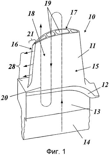 Охлаждаемая лопатка для газовой турбины