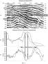 Способ оценки низкочастотной резонансной эмиссии геодинамического шума