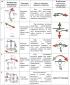 Многоканальный орган управления летательным аппаратом