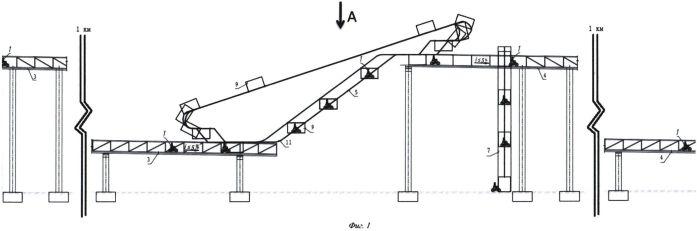 Дорожно-транспортное сооружение велополитен мади
