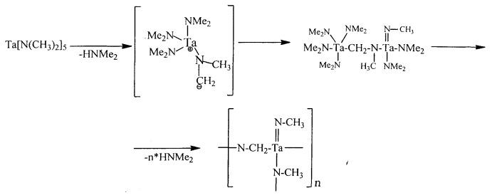 Способ получения наноразмерного карбида тантала термотрансформацией пентакис-(диметиламино)тантала