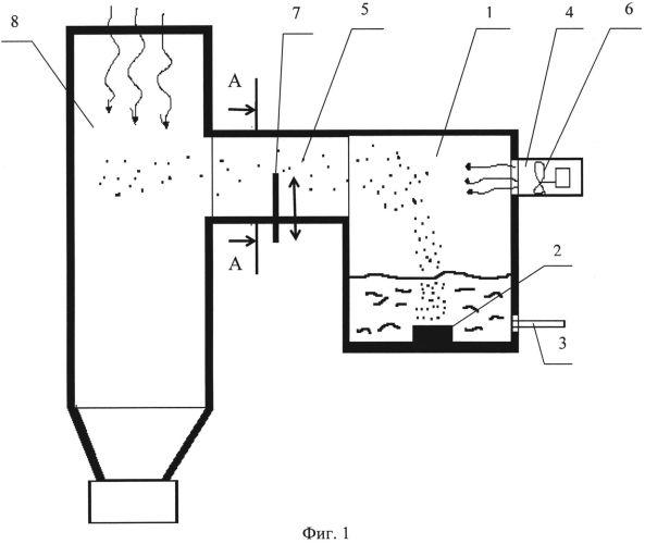 Ультразвуковой распылитель жидкостей