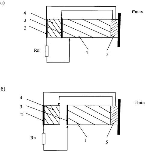Пьезоэлектрический первичный источник энергии перепада температур