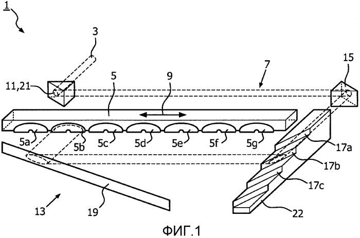 Лазерная сканирующая система, устройство для стрижки волос и соответствующий способ
