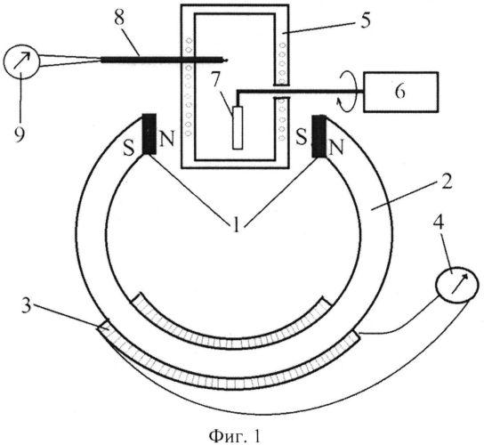 Устройство для определения содержания феррита в материале