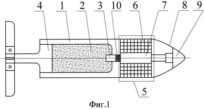 Способ изготовления осколочного блока осколочно-пучкового снаряда