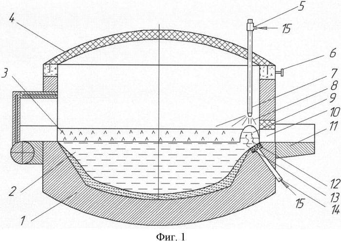 Способ газодинамической отсечки шлака от металла при выпуске плавки из дуговой сталеплавильной печи