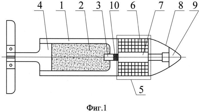 Осколочно-пучковый снаряд