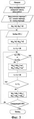 Способ определения расхода электроэнергии электроподвижным составом в границах произвольной зоны учета