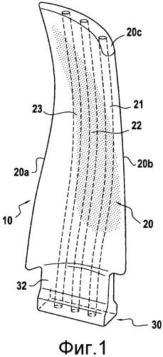 Способ изготовления лопатки с внутренними каналами из композитного материала и лопатка турбомашины из композитного материала