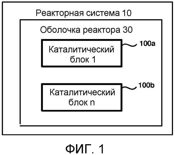 Многофазное контактное и распределительное устройство для гидрообработки
