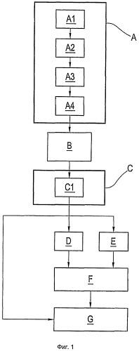 Способ количественного переноса анализируемых образцов