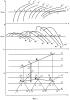 Способ комплексной оценки свойств соединений деталей швейных изделий