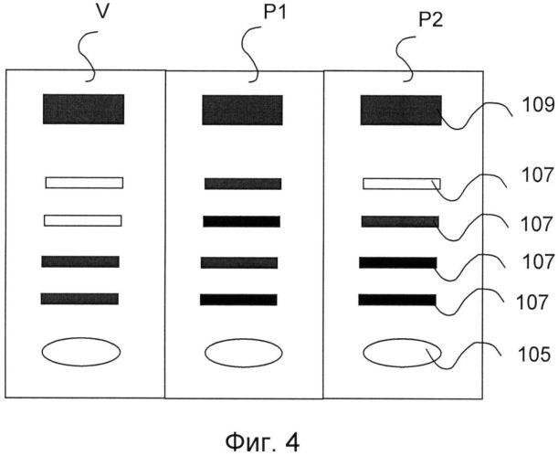 Определение антител к антигенам сперматозоидов в сыворотке крови