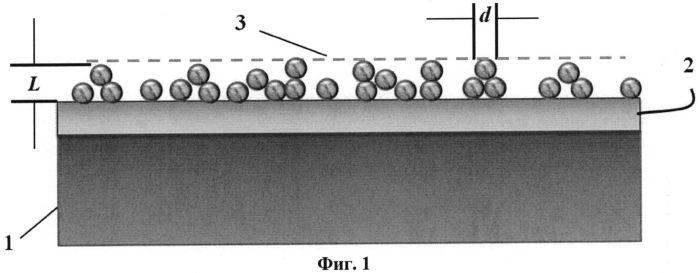 Халькогенидная подложка для биочипа