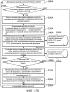 Способы, система и устройство для обнаружения, диагностики и лечения нарушений биологического ритма