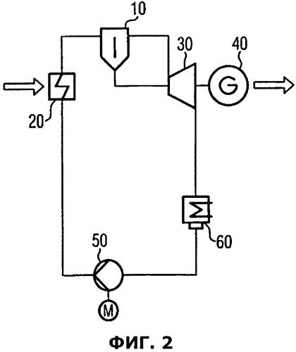 Система и способ смазки объемных расширительных машин