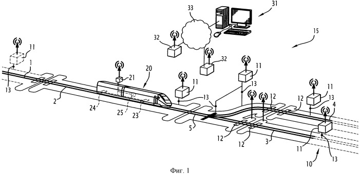 Способ и система управления движением транспортных средств по железнодорожной сети