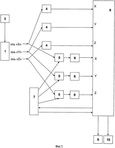 Способ и устройство сигнализации для контроля целостности конструкций