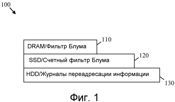 Архитектура плоскости переадресации маршрутизатора контента