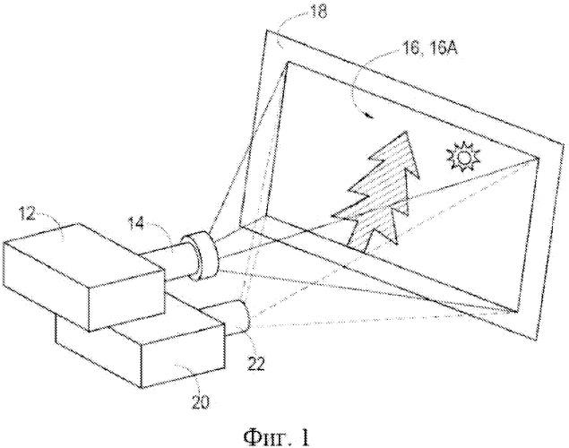Проекционные дисплеи с высокой светимостью и связанные способы