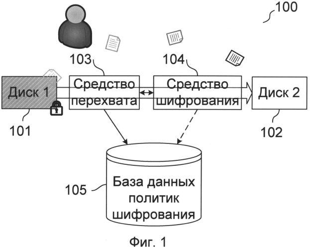 Система и способ копирования файлов с зашифрованного диска
